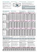 Горизонтальные серий SHV,SAV,EAV,EHV - Page 7