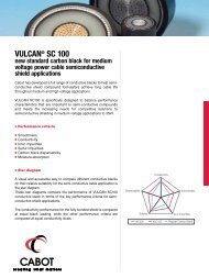 VULCAN® SC 100 - Cabot Corporation