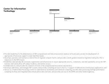 Brilliant Organizational Chart Of The University Of Bonnpdf