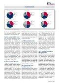 rohstoffindizes - EXtra-Magazin - Seite 7