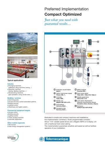 Schneider electric schwe for Schneider motor starter selection guide
