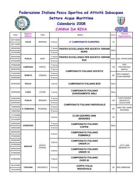Nazionale Calendario.Calendario Nazionale Fipsas Napoli