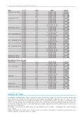 Actividades deportivas acuáticas - Ayuntamiento de Mairena del ... - Page 6