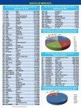 Setor Automotivo fecha 2010 com novos recordes - embrepar - Page 4