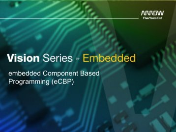 embedded Component Based Programming