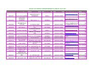 Listado Viveros JULIO 2012 - Senasa