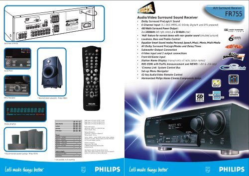 PHILIPS PSC60517 AUDIO DRIVERS WINDOWS 7