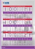 Download Katalog Star Alloy Grad 100 im Gesamtumfang von ca. 20 ... - Seite 6