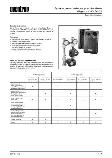 Système de raccordement pour chaudières - TWL-Technologie GmbH