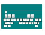 View my additional File 1 - Genealogy Freelancers