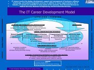 IT Career Development Model - Education Development Center