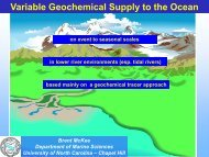 Variable Geochemical Supply to the Ocean - CSDMS