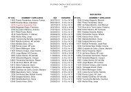 IIII LISTADO CMICAV A 26 DE JULIO DE 2013 ICAV