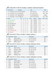 Saison 2011-12 / Herren / Kreisliga / 2. Spieltag / Tabelle und ...