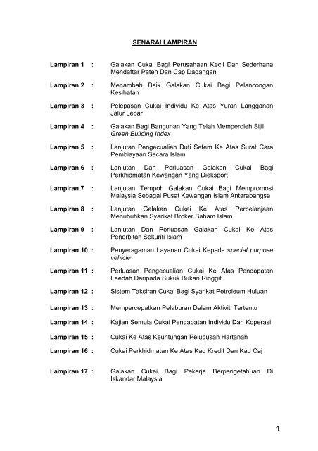 Senarai Lampiran Lampiran 1 Galakan Cukai Bagi Perusahaan