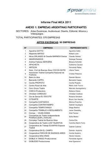 Informe Final-MICA-Anexo 1-Empresas Argentinas - ProArgentina ...