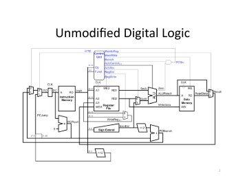 Single Digit Division Worksheets Pdf - single digit multiplication ...