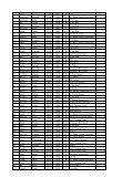 Ergebnisliste 2. Herbstlauf der SV Chemie Guben 13.09.08 5 km ... - Page 2