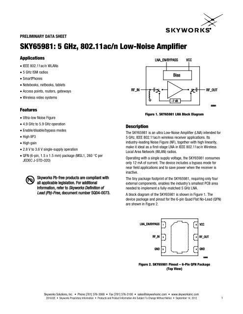 SKY65981 5 GHz 802 11a/c/n Low-Noise Amplifier Data Sheet