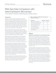 RNA-Seq Data Comparison with Gene Expression Microarrays