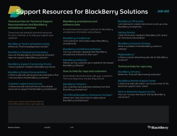 Job aid Support Resources for BlackBerry Solutions