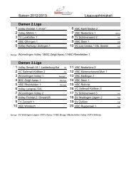 Saison 2012/2013 Ligazugehörigkeit Damen 2.Liga Damen 3.Liga