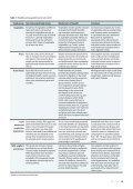 BPJ65-obesity - Page 6