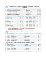 Saison 2012-13 / Männer / Kreisklasse / 3. Spieltag / Tabelle und ...