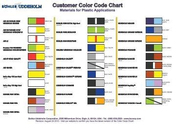 Dupli color paint chart pdf