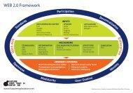 Web 2.0 Framework (PDF) - Future Exploration Network