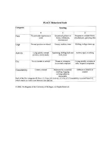 FLACC Pain Assessment Tool