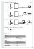 Full HD Indoor Antenna TVA 400 - Page 7