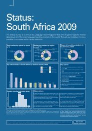 Status: South Africa 2009 - Hothouse Media