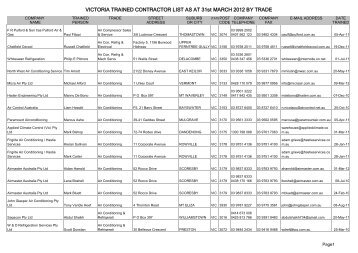 VICTORIA TRAINED CONTRACTOR LIST AS AT 31st MARCH 2012 ...