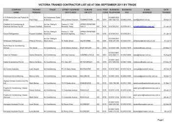 VICTORIA TRAINED CONTRACTOR LIST AS AT 30th SEPTEMBER ...