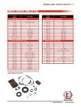 REPAIR KITS AND PARTS - Aro-fluidtechnik.at - Page 3