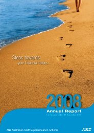 2008 Annual report - SuperFacts.com