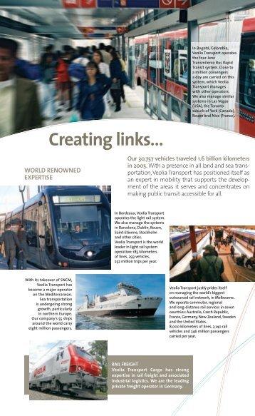Creating links…