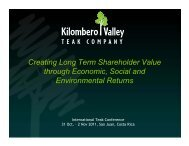 Creating Long Term Shareholder Value through Economic, Social ...