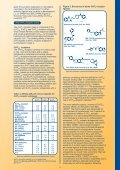 5-HT Receptors and their Ligands - Page 5