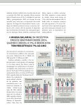 Minas - Supermercado Moderno - Page 3