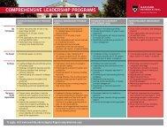 CLP Summary - Executive Education - Harvard Business School