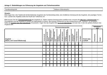 Anlage 2: Statistikbogen zur Erfassung der Angebote und ...