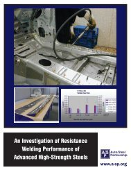 An Investigation of Resistance Welding Performance of Advanced ...