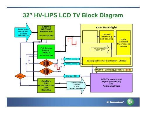 32\u201d hv lips lcd Lcd Tv Block Diagram block diagram lcd tv wiring diagram