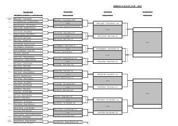 SV CUP DRAW 2012.xlsx - Spring Valley Golf Club