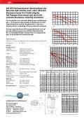 Schmutzwasser- Tauchpumpe, robust und vielseitig einsetzbar - Seite 2