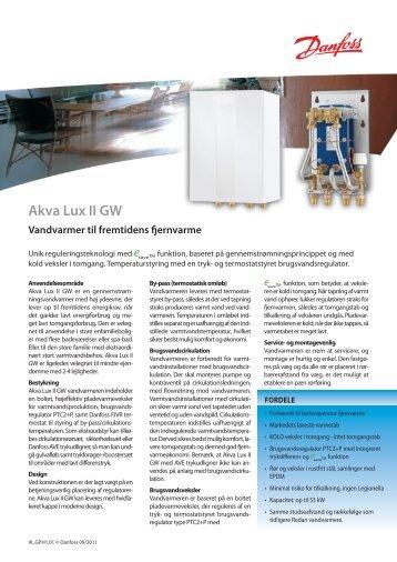 Akva Lux II GW - Danfoss Redan A/S