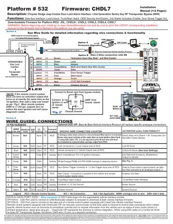 Audiovox Wiring Tech - Wiring Source •