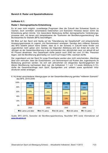 Details zum Indikator (PDF) - sportobs.ch